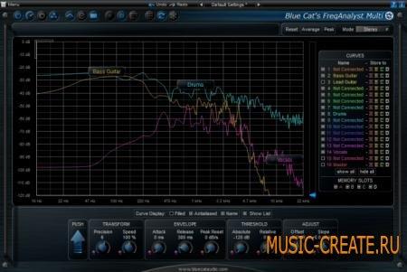 Blue Cat Audio FreqAnalyst Multi v2.20 WIN / OSX (Team R2R) - анализатор / монитор