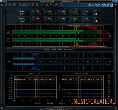 Blue Cats Audio - DP Meter Pro v4.01 x86 WiN (Team NeBULA) - плагин анализатор