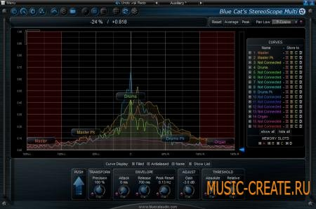 Blue Cat Audio - StereoScope Multi v2.03 RTAS VST x86 x64 (Team CHAOS) - плагин визуализатор