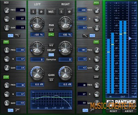 Bozdigitallabs - Panther Stereo Manipulation v1.1.2 WIN / MAC OSX (Team ArCADE)