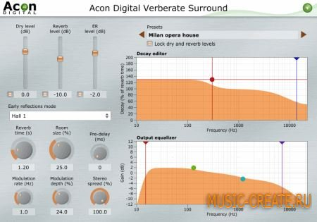Acon Digital - Verberate Surround v1.6.2 Win/OSX (TEAM R2R) - ревербератор