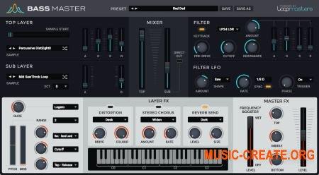 Loopmasters Bass Master - виртуальный басовый инструмент