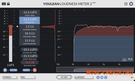 Youlean Loudness Meter 2 v2.0.1 WiN OSX (Team R2R) - плагин измерения громкости