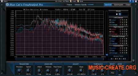 Blue Cat Audio Blue Cats FreqAnalyst Pro v1.95 WiN / OSX (Team R2R) - плагин анализатор спектра