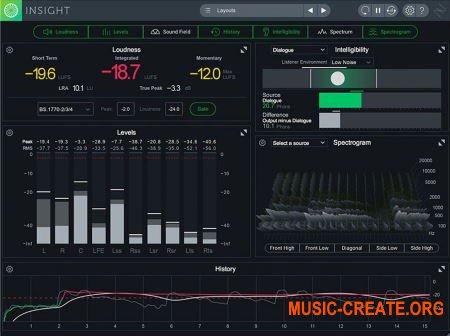 iZotope Insight v2.00 CE (Team V.R) - плагин для измерения и аудиоанализа