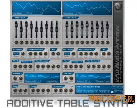Additive WaveTable Synth от Angular Momentum VST - синтезатор