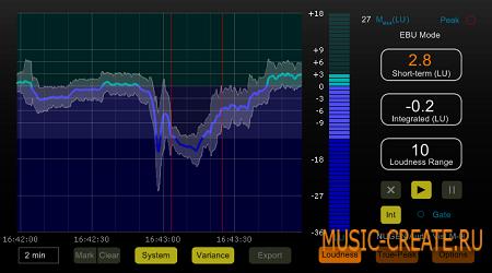 VisLM VST 1.0.0 от NuGen Audio - плагин управления громкостью