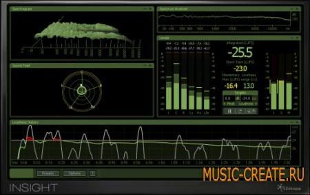 iZotope Insight v1.05 (TEAM R2R) - набор инструментов для анализа и измерения аудио