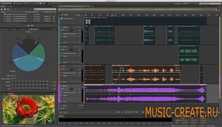 Компьютер для Создания музыки
