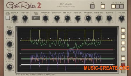 TBProAudio GainRider 2 v1.0.1 WiN / OSX (Team R2R) - плагин усилитель