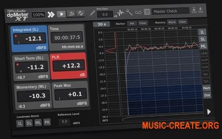 TBProAudio dpMeterXT v1.2.4 (Team R2R) - плагин для измерения громкости