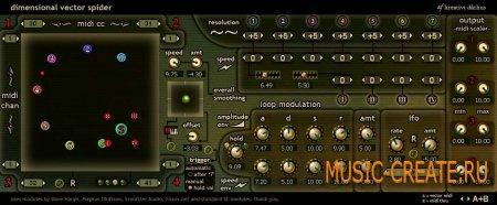dimensional vector spider от afdarhus - MIDI векторный секвенсор