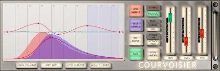 Courvoisier Rev. A от Weldroid - динамический процессор